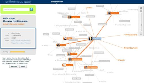 Mentionmapp - A Twitter Visualization