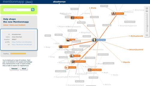 Mentionmapp - A Twitter Visualization